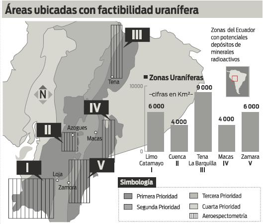 Ecuador Uranium Map